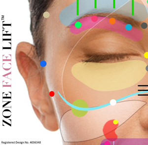 Blog / News. Zone Face Lift Eye Closed